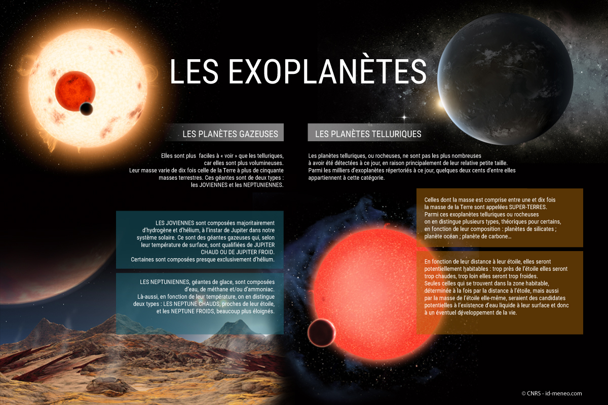 Exoplanetes_v2