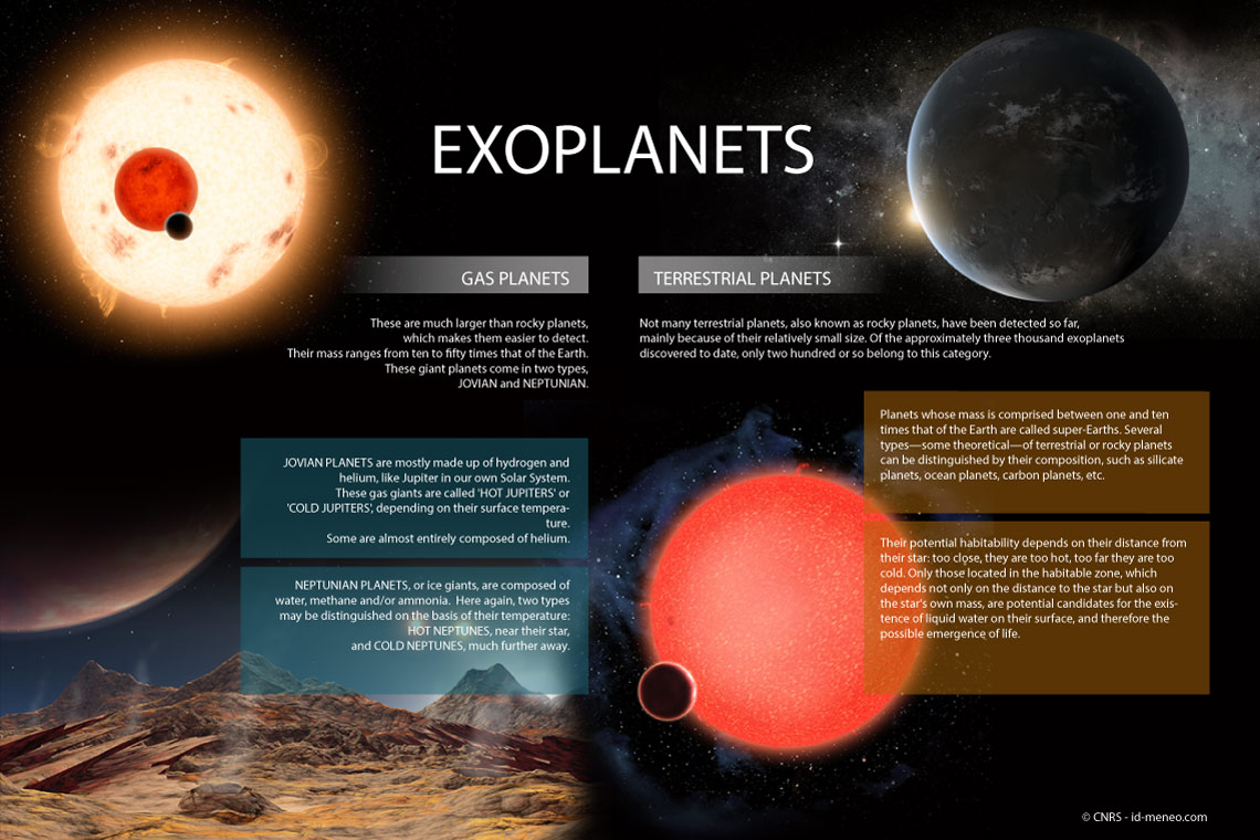 direct observation of exoplanet - photo #30
